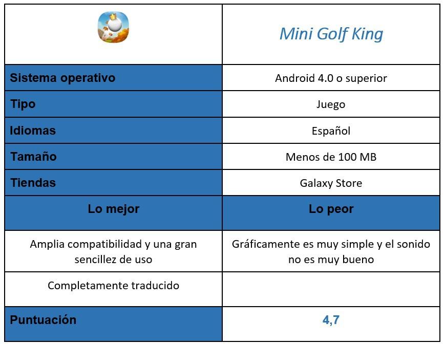 Tabla de Mini Golf King